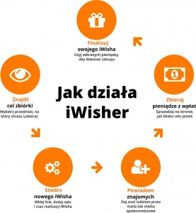 infografika2niep